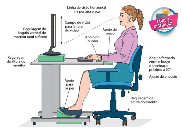 Postura correta no computador para digitar corretamente.