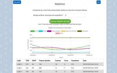 example-relatorio-digitacao[1]